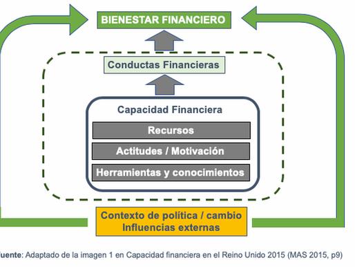Bienestar Financiero.