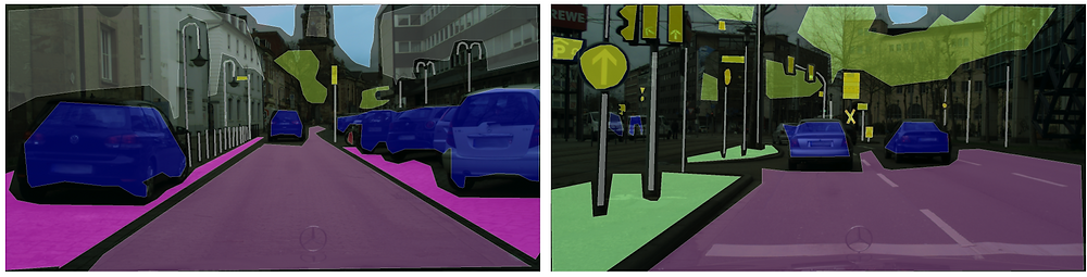 Semantic segmentation of images from Cityscapes Dataset (Source)
