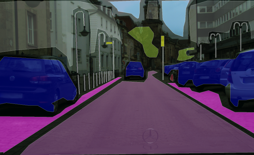 Image from Cityscapes Dataset