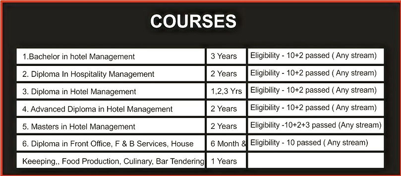 Courses%20at%20DIIHM_edited.jpg