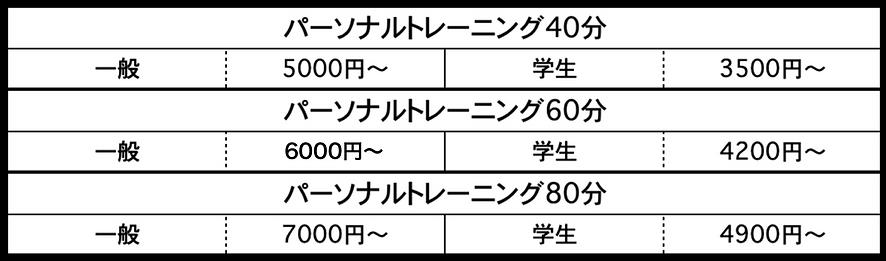 スクリーンショット 2020-02-12 19.59.08.png