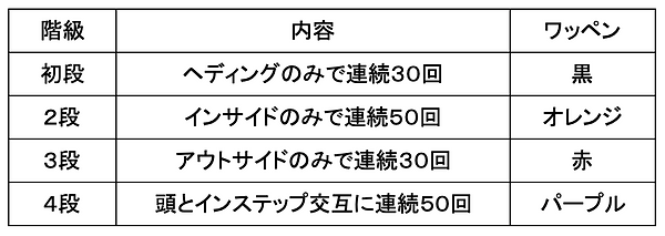スクリーンショット 2019-04-24 9.57.55.png