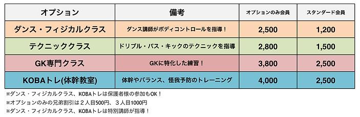 スクリーンショット 2020-02-12 15.15.38.png