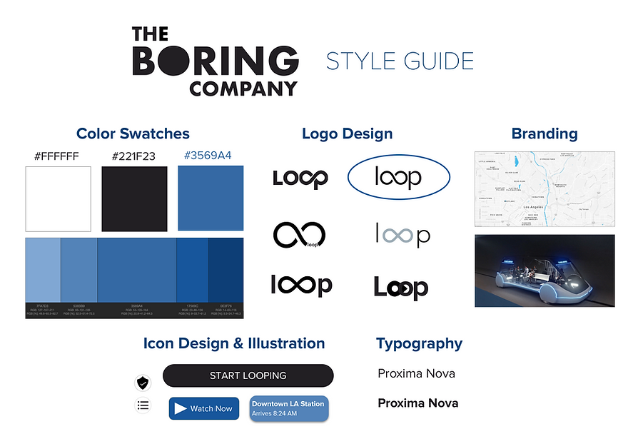 Style Guide LOOP.png