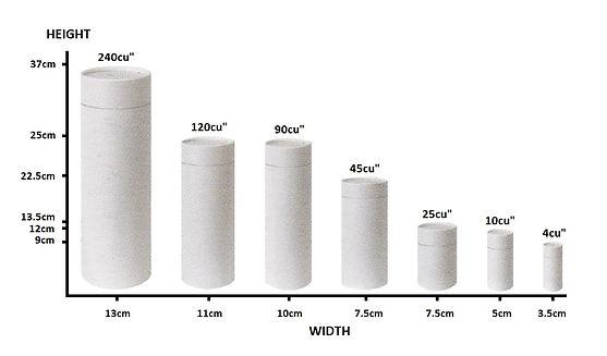 Tube chart.jpg