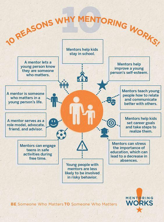 mentoring works.jpg