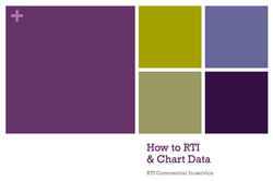 How to Refer to RtI & Chart Tier I