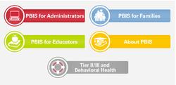 Ohio Department of Education PBIS