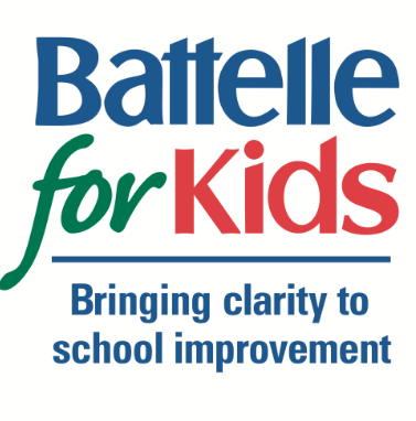 Battelle for Kids Connect Success