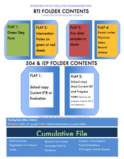 File Organization Cheat Sheetpng