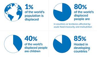 (English)_FiguresAtAGlance_Infographic(1