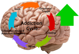 Episode 2- Addictions and Dopamine