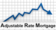 Adjustable Rate Chart