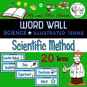 Word Wall - Scientific Method Science,Biology, Chemistry Scientific Method Vocabulary Science Biology, Chemistry Scientific Method Qualitative Quantitative Observation Inference Problerm St atement Hypothesis Procedure Data Experiment Control Group Experimental Group Independent Variable Dependent Variable Controlled VAriable Analysis Conclusion Retest Peer Review Theory Answer Key Definitions Picture definitions draw a picture quiz test Scientific Method Poster Scientific Method Word Wall High School Middle School Scientific Method Bulletin Board Mr and Mrs Rooster