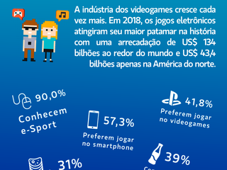 Infográfico mostra perfil dos games
