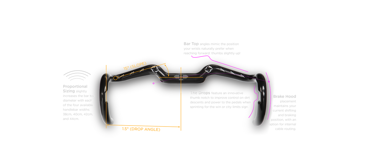 Wave AR front view callout v3.png