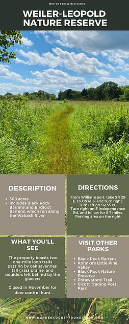 Warren County Recreation Infographic (15