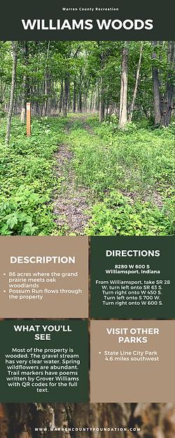 Warren County Recreation Infographic (20