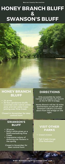 Warren County Recreation Infographic (16