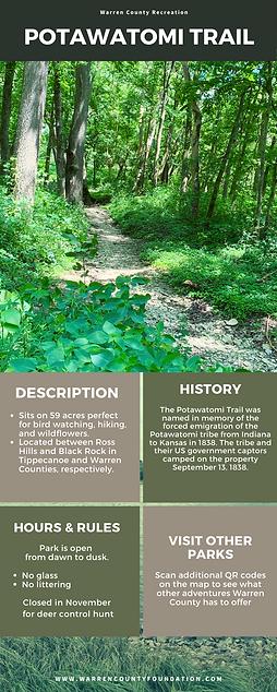 Warren County Recreation Infographic (13