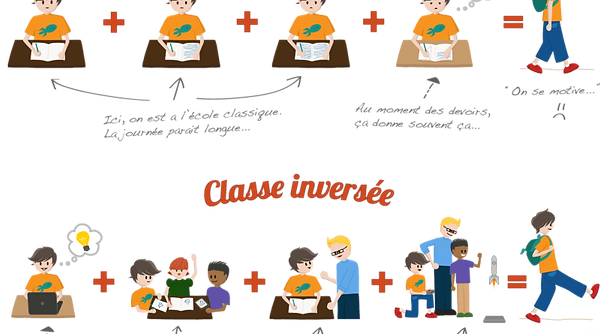 classe-inversee.png
