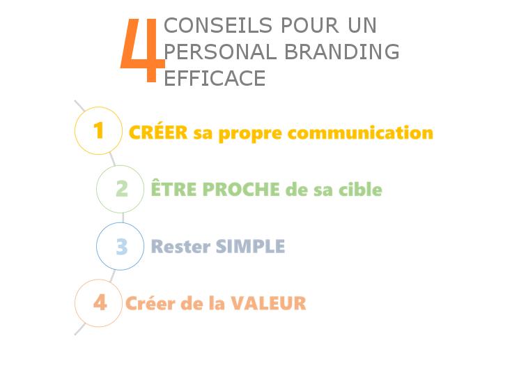 4 conseils pour un personal branding efficace