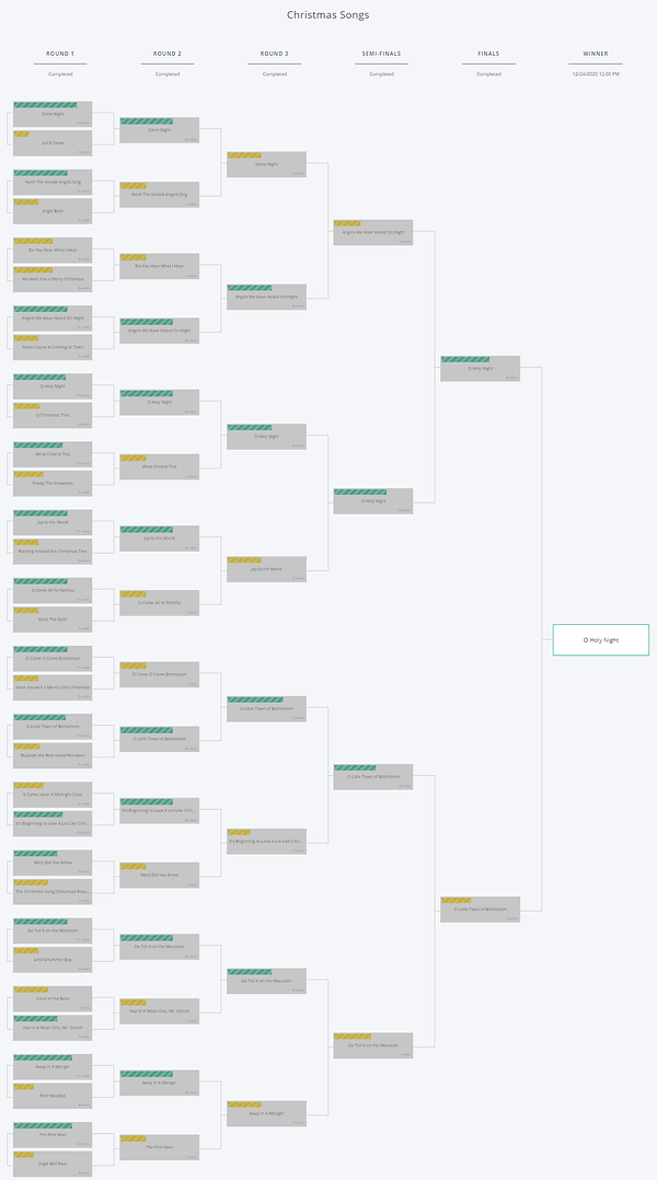 Christmas Song Bracket.png
