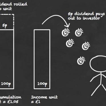Why Should You Invest In Funds?