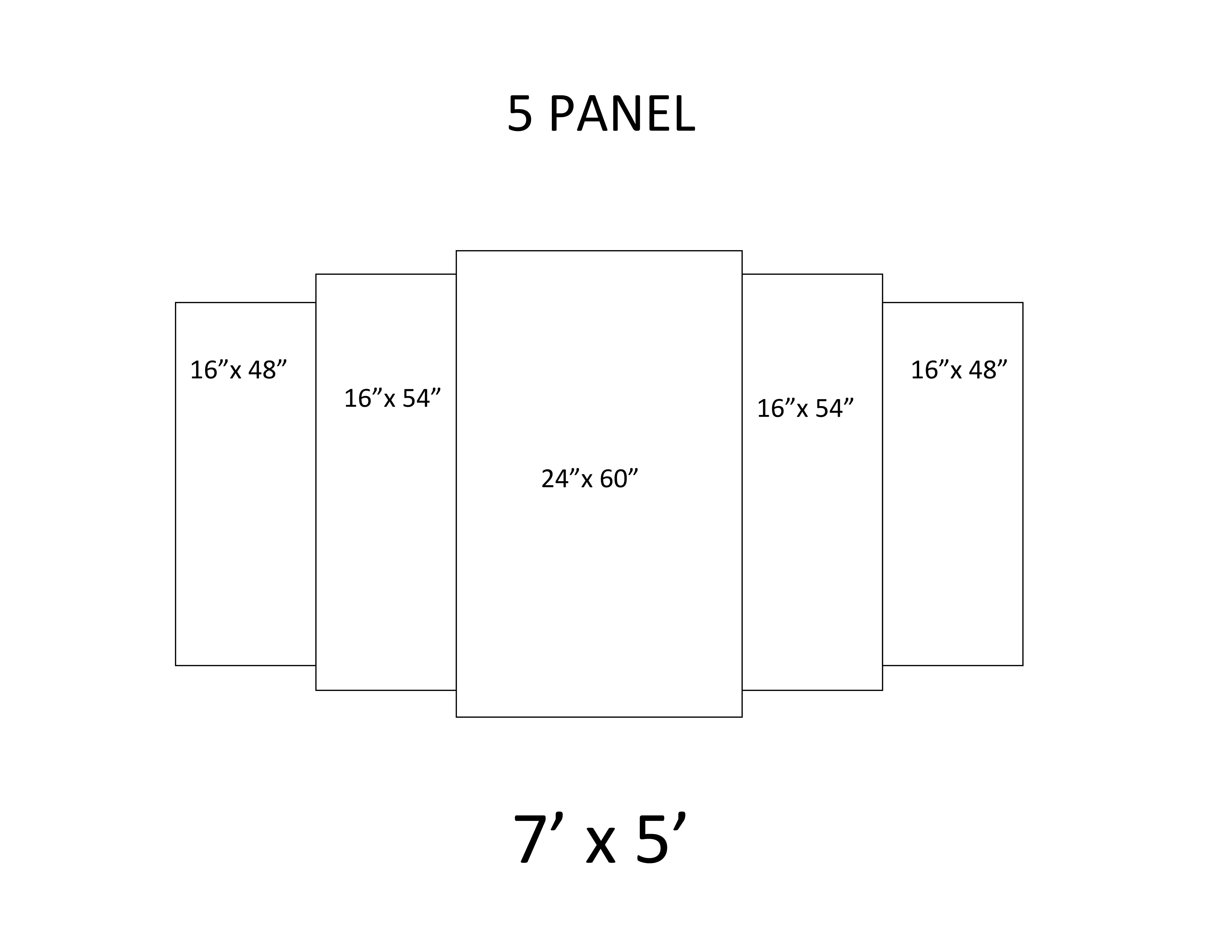 14 - 5 Panel