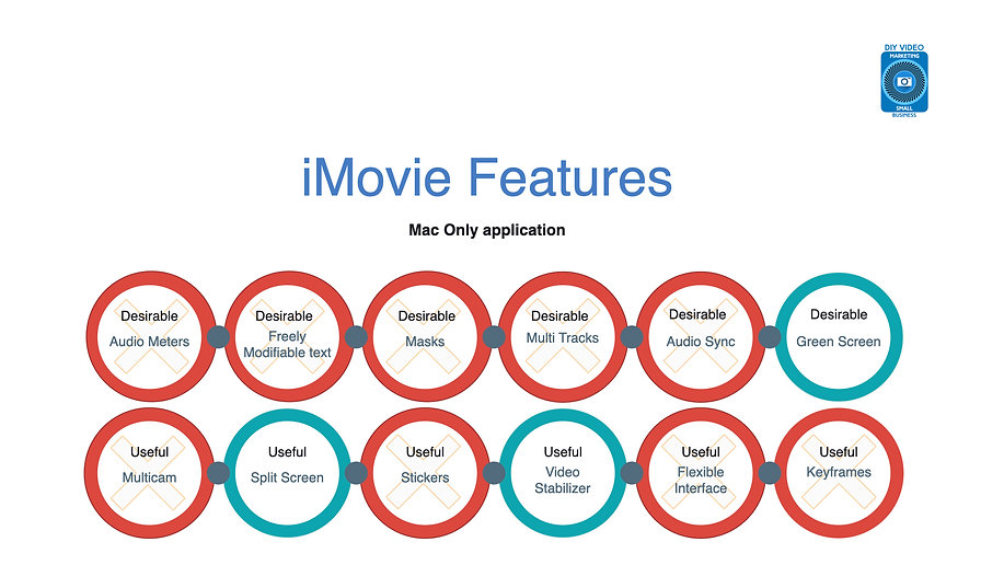 Editing Apps Comparion slide 1.007.jpeg