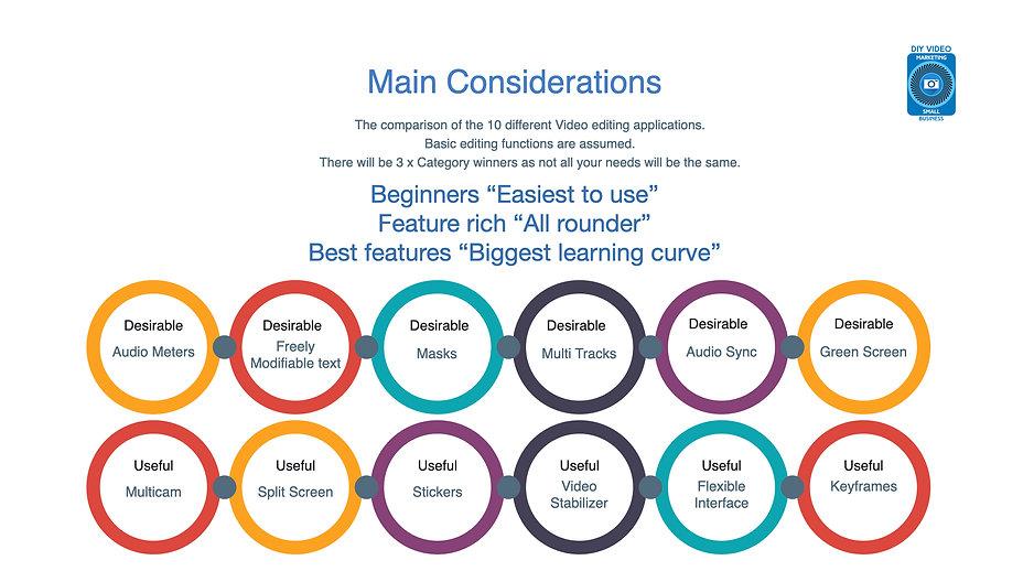 Editing Apps Comparion slide 1.001.jpeg