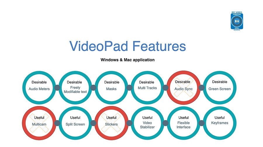 Editing Apps Comparion slide 1.009.jpeg