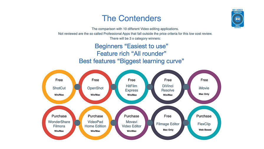 Editing Apps Comparion slide 1.002.jpeg