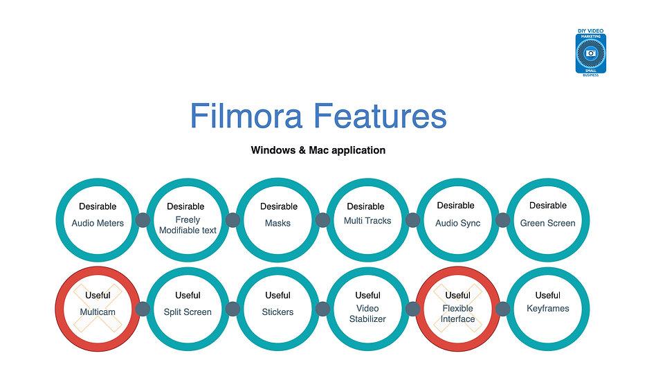 Editing Apps Comparion slide 1.008.jpeg