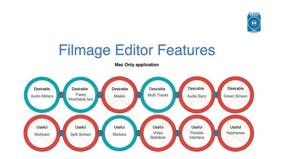 Editing Apps Comparion slide 1.011.jpeg