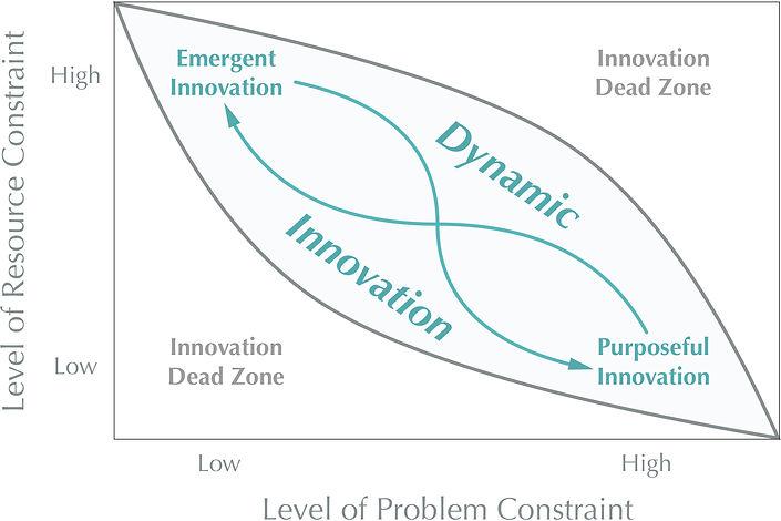 DynamInno Graphic 1.jpg