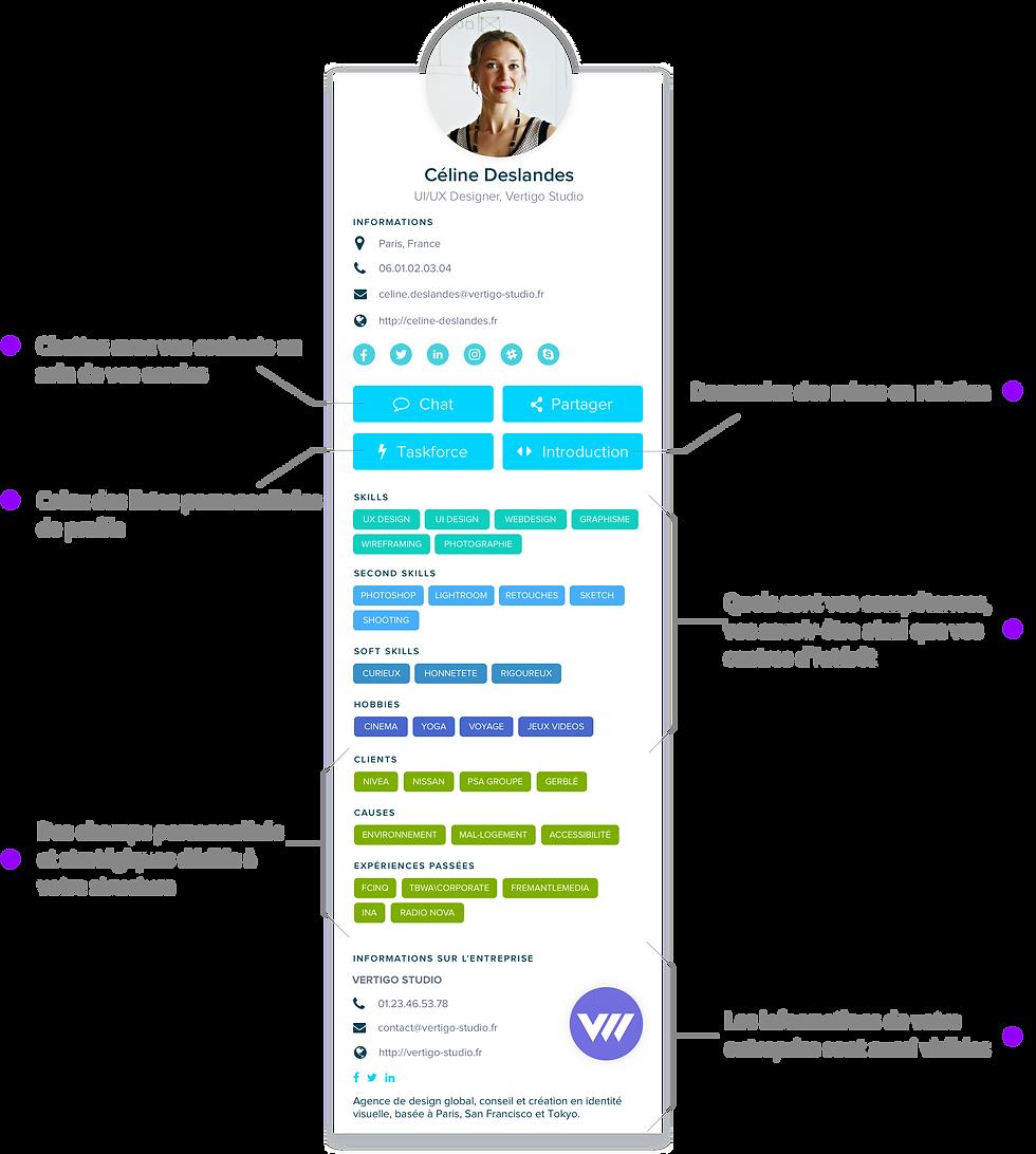 FR_schema_modele_profil.png