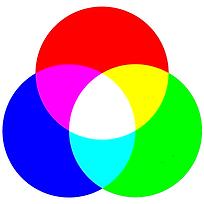 makeup-colours-additive-color-rgb-500x50
