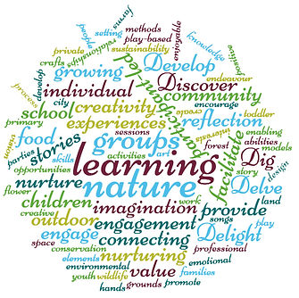 nature learning nurture children outdoor engage connection delight growing creativity school forest participation value forest School Bath