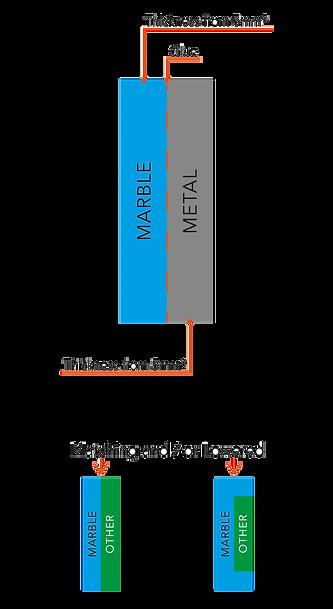Matching Details_.Metal_.png