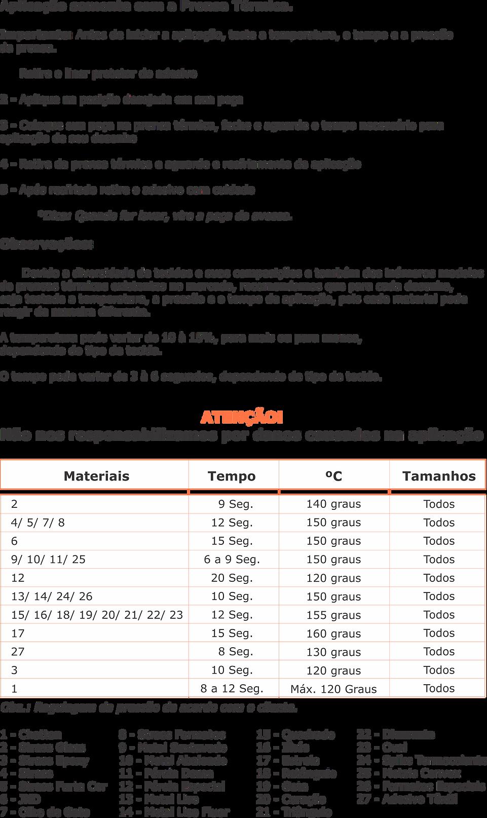 Tempos_e_temperaturas_de_aplicação.png