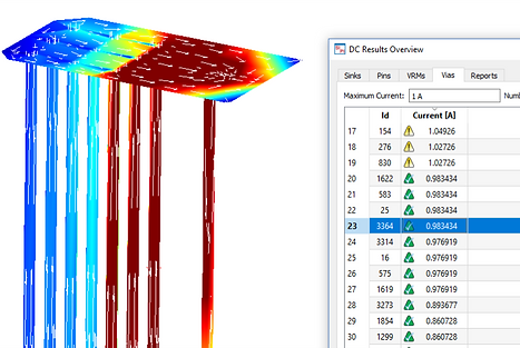 3D Power Integrity Modeling for PCB