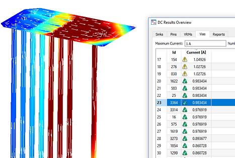3D Power Integrity Modeling for PCB