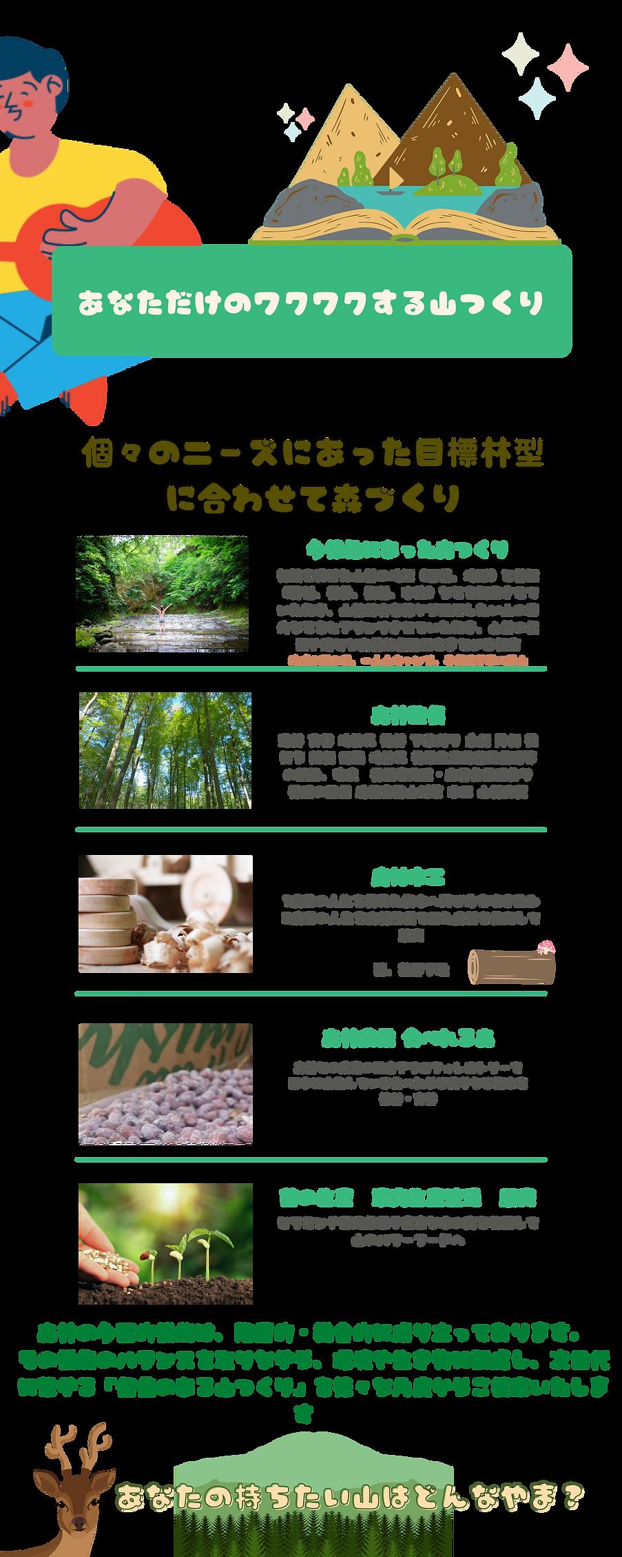 三重県の森林所有者様から整備委託された森林を、持続可能な価値ある山へ