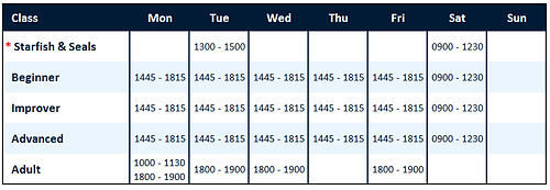 Newry Course Timetable