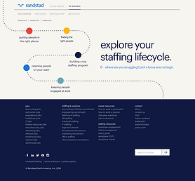 Staffing-Strategy-Main-screen_Static.png
