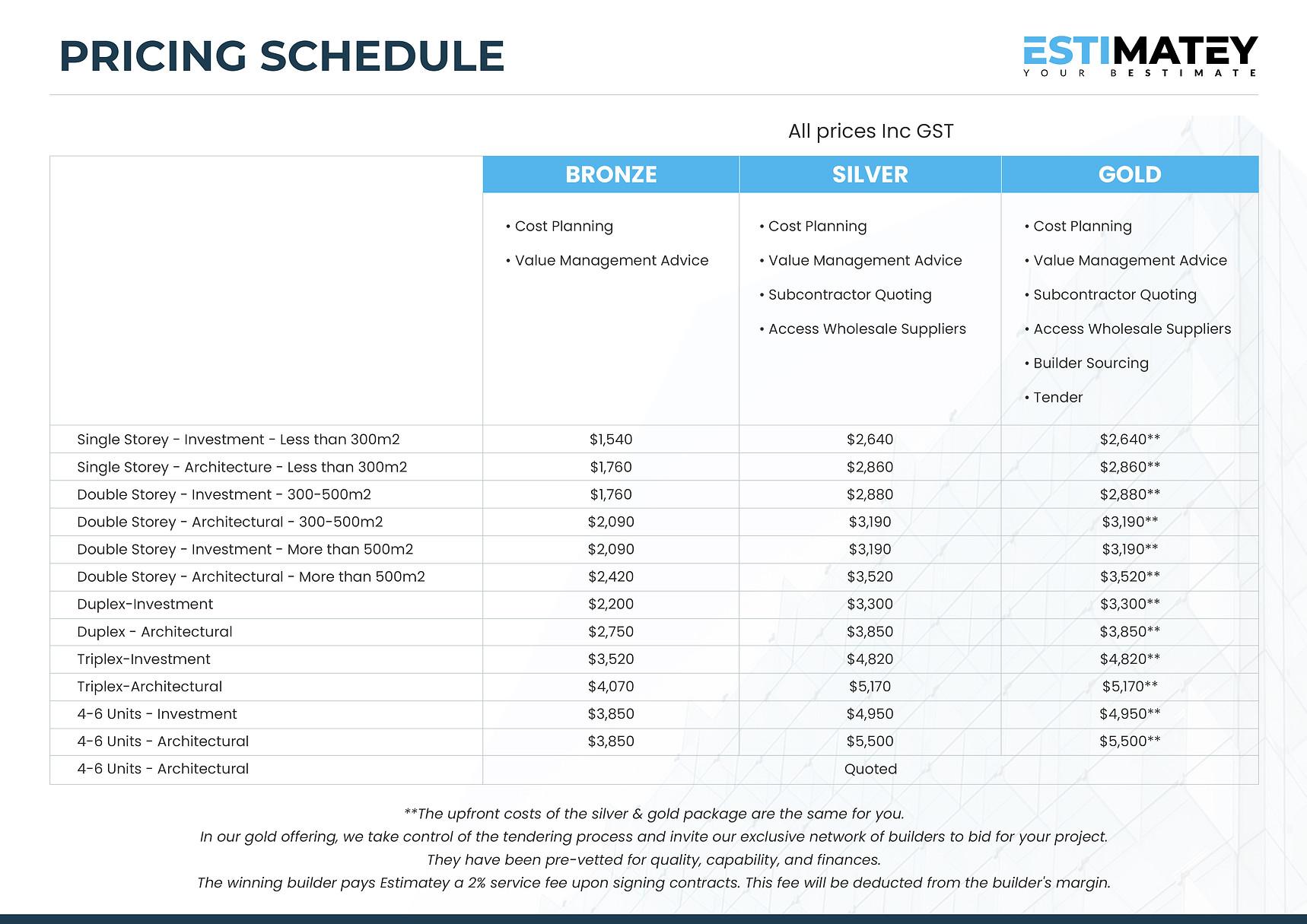 pricing estimatey.jpeg