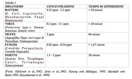 tabella 1.jpg