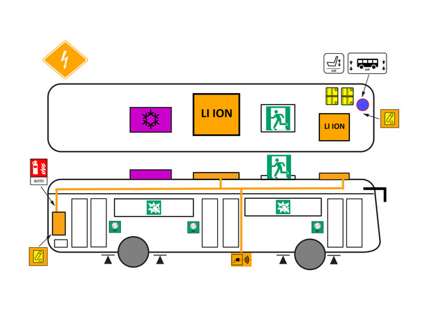 8 Bus with icons.jpg