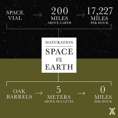 ardbeg space.jpg